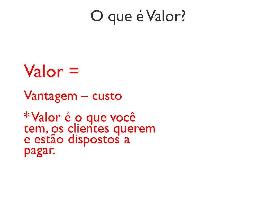 O que é Valor? Valor = Vantagem – custo * Valor é o que você tem, os clientes querem e estão dispostos a pagar.