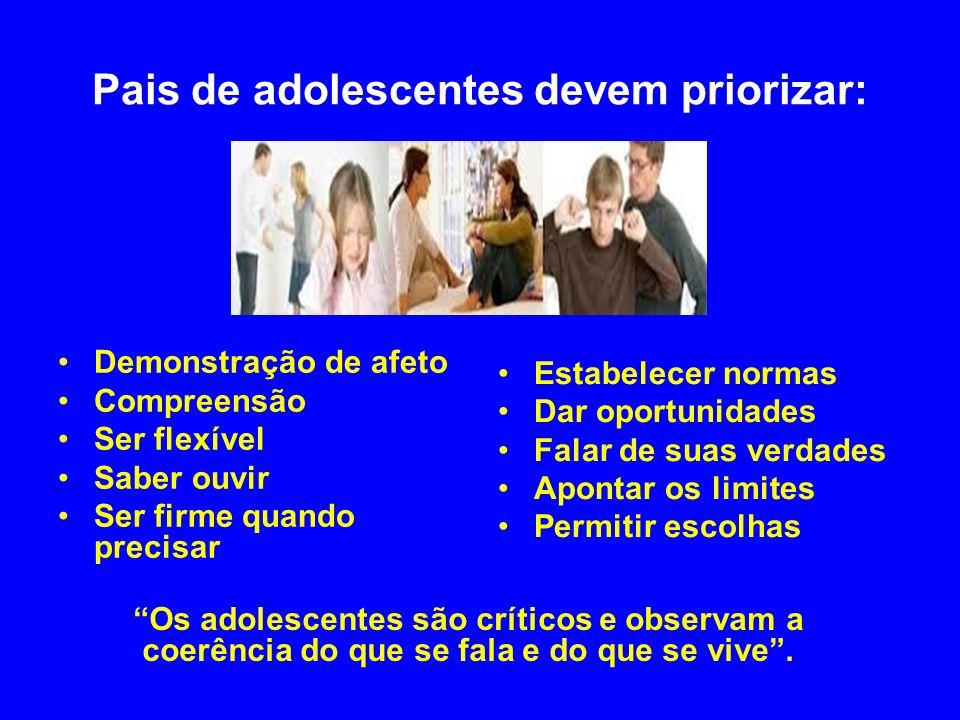 Pais de adolescentes devem priorizar: Demonstração de afeto Compreensão Ser flexível Saber ouvir Ser firme quando precisar Estabelecer normas Dar opor