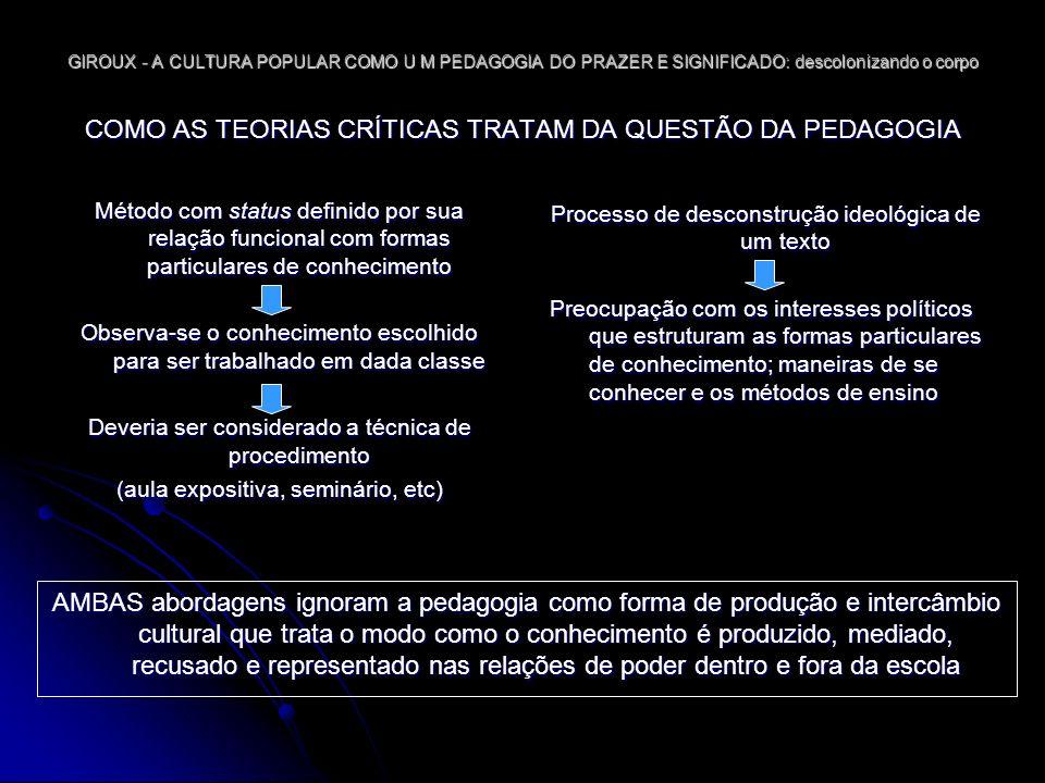 GIROUX - A CULTURA POPULAR COMO U M PEDAGOGIA DO PRAZER E SIGNIFICADO: descolonizando o corpo A CULTURA COMO UM LOCAL DE LUTA E DE RELAÇÕES DE PODER CATEGORIA PRODUTIVO 2 CONJUNTOS DE RELAÇÕES DIFERENTES NA ESFERA DO POPULAR Maneiras de atuação da cultura dominante para estruturar dentro & através das forças populares Cultura dominante busca, através da semântica e da afetividade, a cumplicidade com grupos subordinados Apropriação e da transformação da ideologia e da cultura popular Produção seletiva; distribuição controlada e noções regulamentadas da narrativa e do discurso do consumidor Maneiras como os grupos subordinados articulam conteúdos e/ou envolvimento nas formas populares mais sociais Recusa em se envolver em práticas sociais definidas por uma racionalidade abstrata (negam afeto e prazer) Socialidade das formas populares pode conter potencialidades não realizadas e possibilidades necessárias para formas mais democráticas e humanas de comunidade e formação coletiva