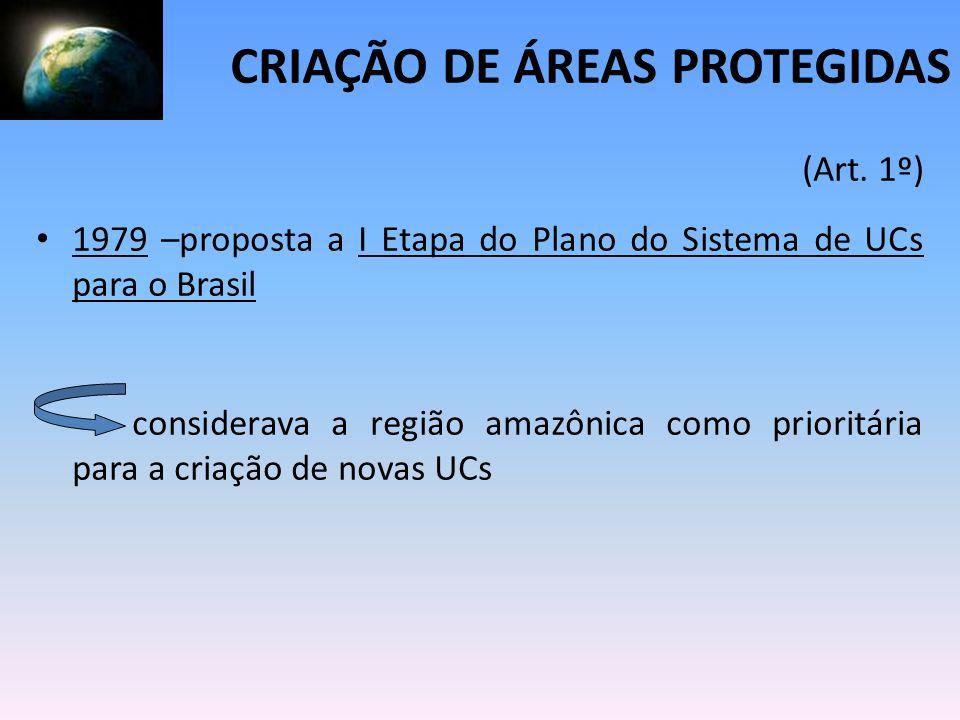 (Art. 1º) 1979 –proposta a I Etapa do Plano do Sistema de UCs para o Brasil considerava a região amazônica como prioritária para a criação de novas UC