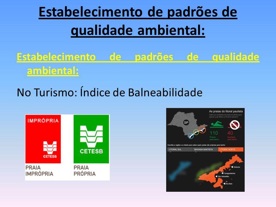 No Turismo: Índice de Balneabilidade Estabelecimento de padrões de qualidade ambiental: