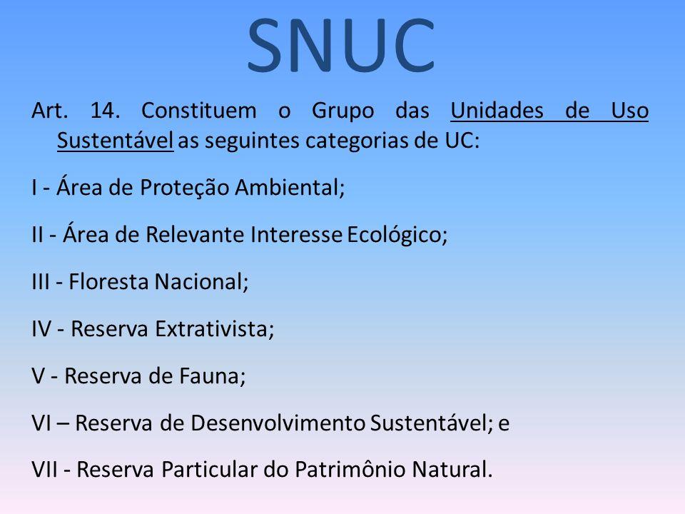 Art. 14. Constituem o Grupo das Unidades de Uso Sustentável as seguintes categorias de UC: I - Área de Proteção Ambiental; II - Área de Relevante Inte