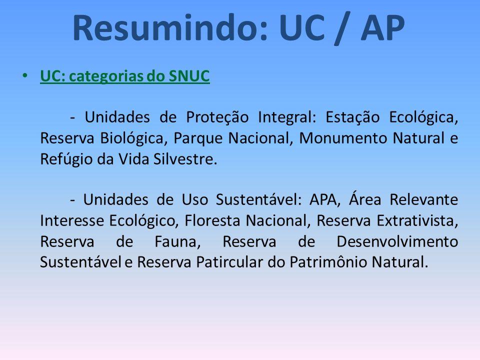 UC: categorias do SNUC - Unidades de Proteção Integral: Estação Ecológica, Reserva Biológica, Parque Nacional, Monumento Natural e Refúgio da Vida Sil