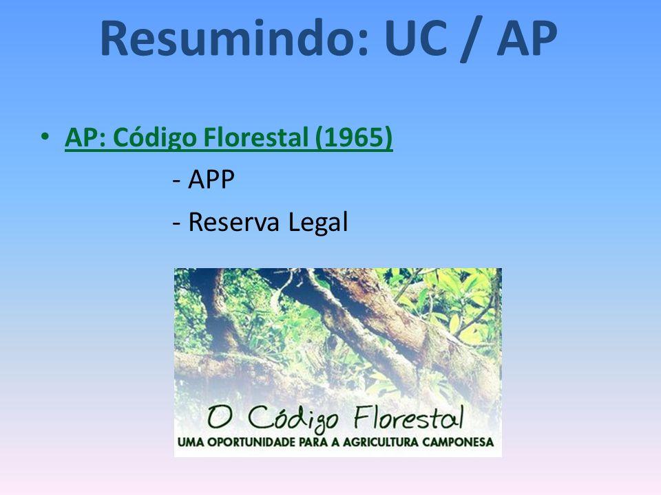 AP: Código Florestal (1965) - APP - Reserva Legal Resumindo: UC / AP