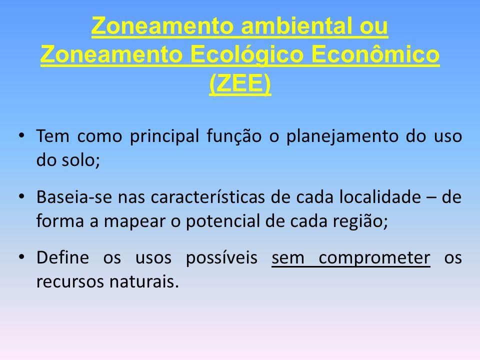 Tem como principal função o planejamento do uso do solo; Baseia-se nas características de cada localidade – de forma a mapear o potencial de cada regi
