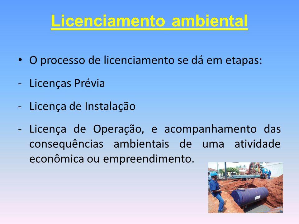 O processo de licenciamento se dá em etapas: -Licenças Prévia -Licença de Instalação -Licença de Operação, e acompanhamento das consequências ambienta