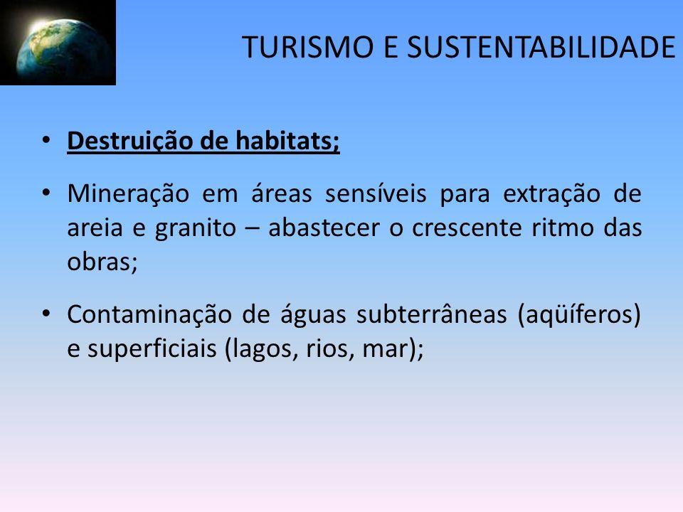 Destruição de habitats; Mineração em áreas sensíveis para extração de areia e granito – abastecer o crescente ritmo das obras; Contaminação de águas s