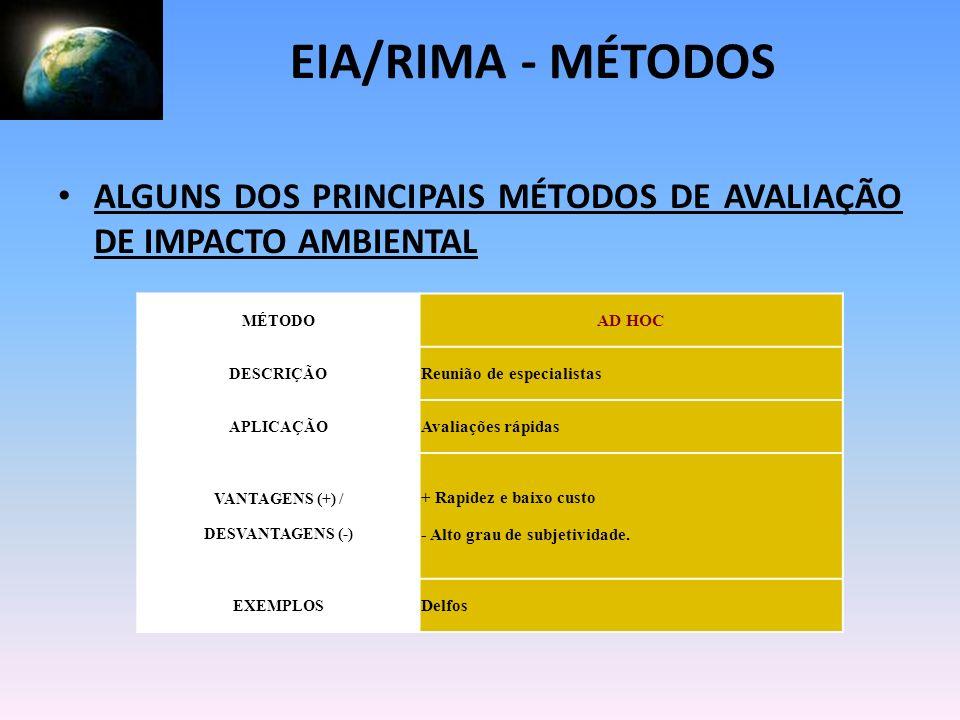 ALGUNS DOS PRINCIPAIS MÉTODOS DE AVALIAÇÃO DE IMPACTO AMBIENTAL EIA/RIMA - MÉTODOS MÉTODO AD HOC DESCRIÇÃO Reunião de especialistas APLICAÇÃO Avaliaçõ