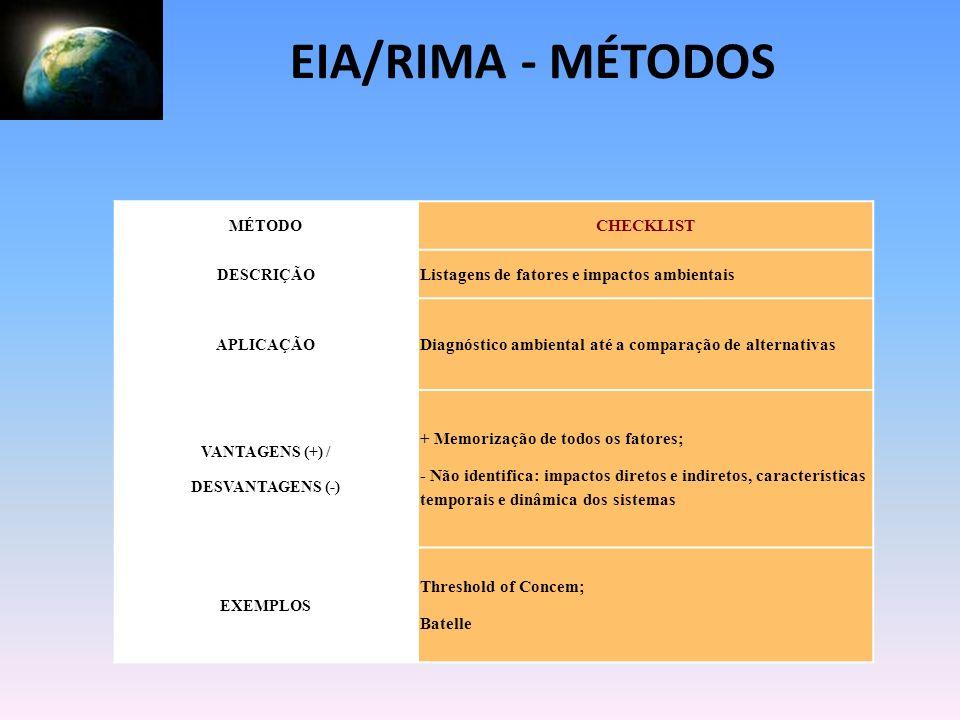 MÉTODO CHECKLIST DESCRIÇÃO Listagens de fatores e impactos ambientais APLICAÇÃO Diagnóstico ambiental até a comparação de alternativas VANTAGENS (+) /
