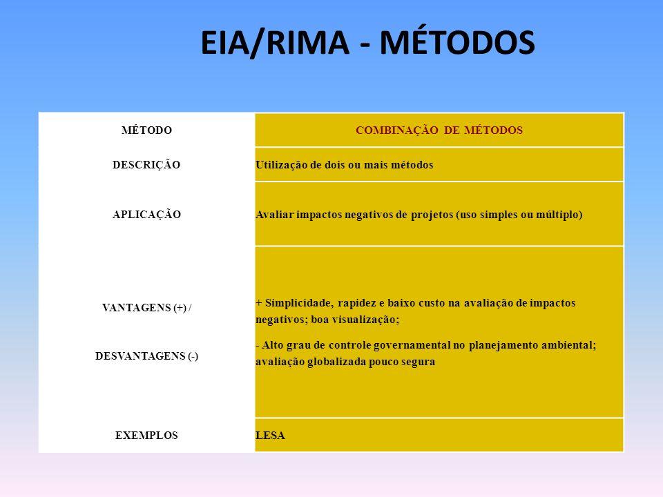 MÉTODO COMBINAÇÃO DE MÉTODOS DESCRIÇÃO Utilização de dois ou mais métodos APLICAÇÃO Avaliar impactos negativos de projetos (uso simples ou múltiplo) V