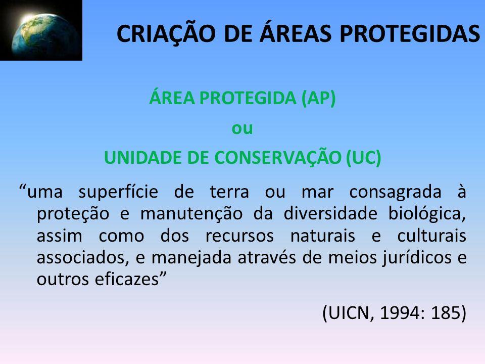 CRIAÇÃO DE ÁREAS PROTEGIDAS ÁREA PROTEGIDA (AP) ou UNIDADE DE CONSERVAÇÃO (UC) uma superfície de terra ou mar consagrada à proteção e manutenção da di
