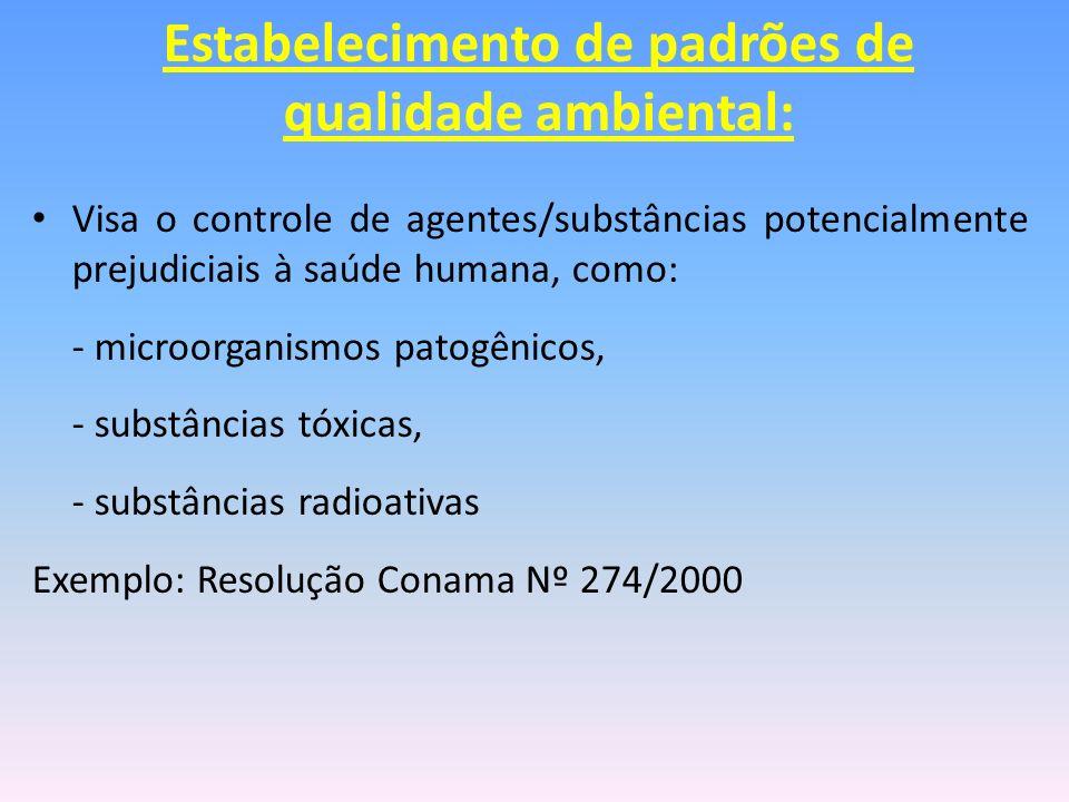 Visa o controle de agentes/substâncias potencialmente prejudiciais à saúde humana, como: - microorganismos patogênicos, - substâncias tóxicas, - subst