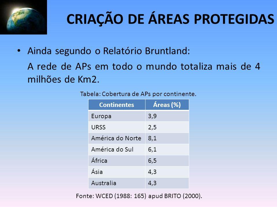 Ainda segundo o Relatório Bruntland: A rede de APs em todo o mundo totaliza mais de 4 milhões de Km2. ContinentesÁreas (%) Europa3,9 URSS2,5 América d