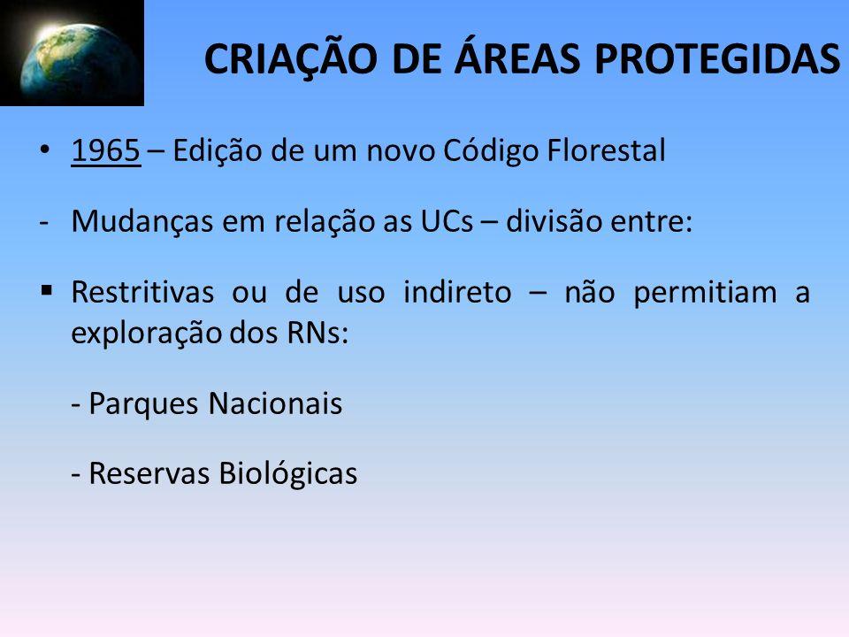 1965 – Edição de um novo Código Florestal -Mudanças em relação as UCs – divisão entre: Restritivas ou de uso indireto – não permitiam a exploração dos