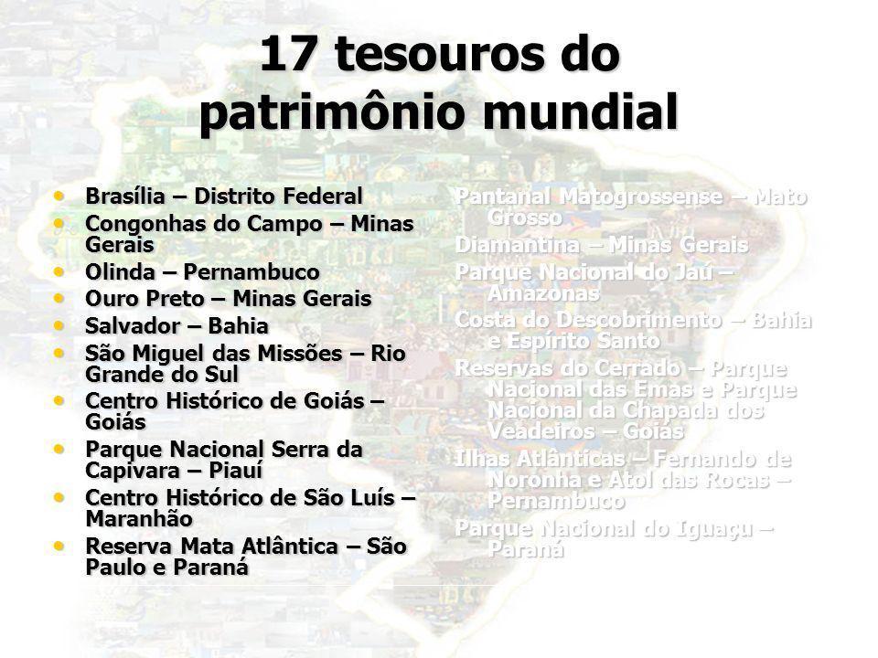 5 17 tesouros do patrimônio mundial Brasília – Distrito Federal Brasília – Distrito Federal Congonhas do Campo – Minas Gerais Congonhas do Campo – Min