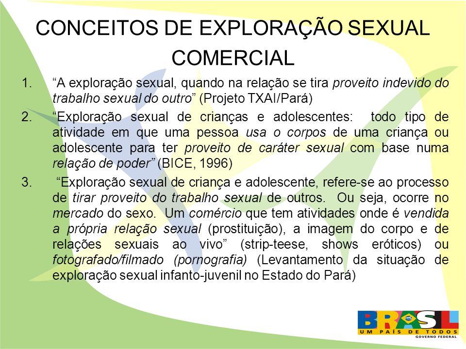CONCEITOS DE EXPLORAÇÃO SEXUAL COMERCIAL 1.A exploração sexual, quando na relação se tira proveito indevido do trabalho sexual do outro (Projeto TXAI/