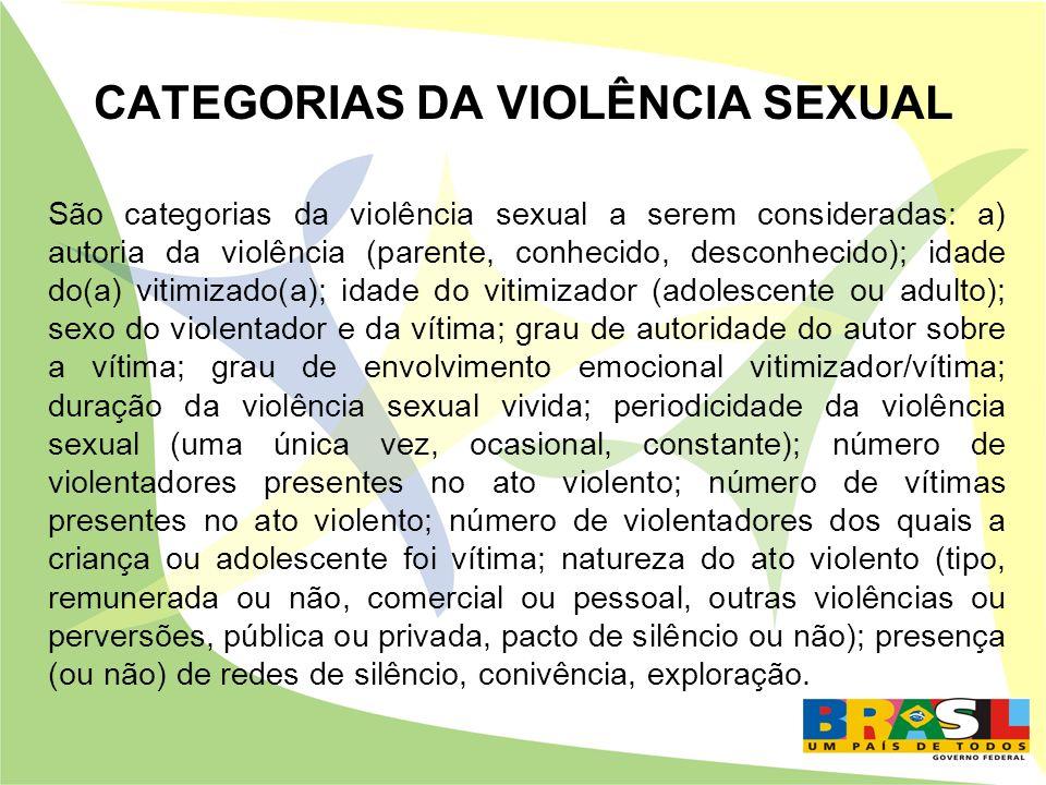 CATEGORIAS DA VIOLÊNCIA SEXUAL São categorias da violência sexual a serem consideradas: a) autoria da violência (parente, conhecido, desconhecido); id
