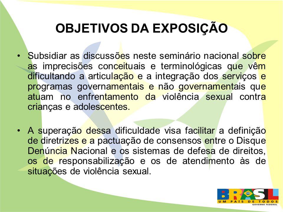 OBJETIVOS DA EXPOSIÇÃO Subsidiar as discussões neste seminário nacional sobre as imprecisões conceituais e terminológicas que vêm dificultando a artic