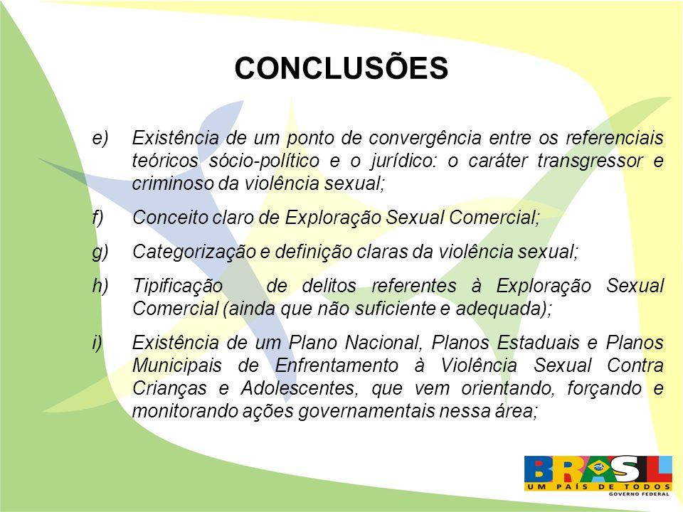 CONCLUSÕES e)Existência de um ponto de convergência entre os referenciais teóricos sócio-político e o jurídico: o caráter transgressor e criminoso da