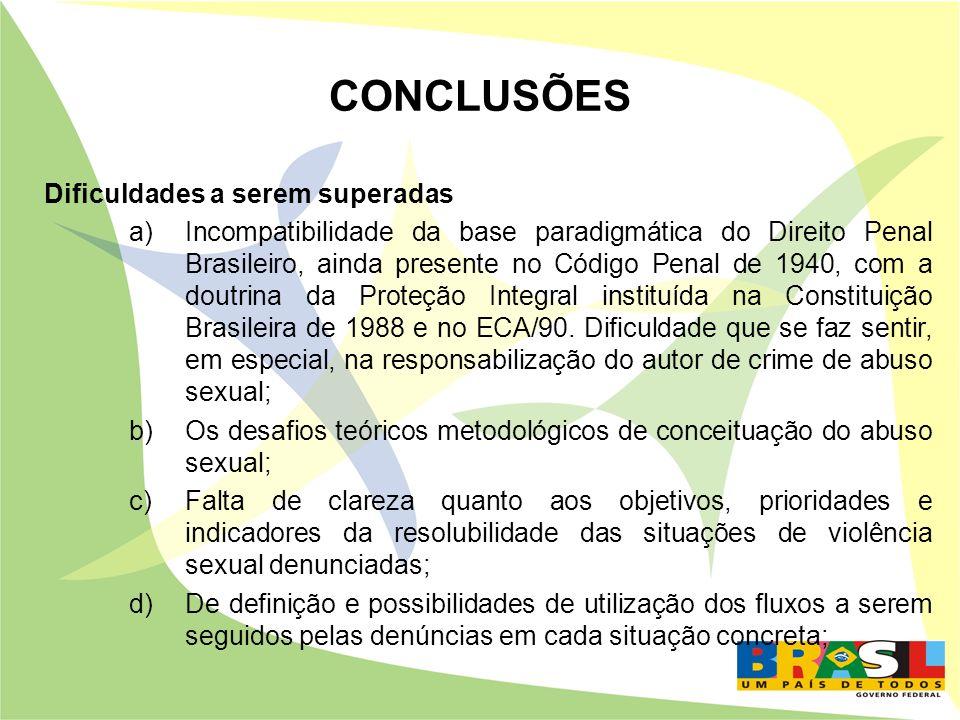 CONCLUSÕES Dificuldades a serem superadas a)Incompatibilidade da base paradigmática do Direito Penal Brasileiro, ainda presente no Código Penal de 194