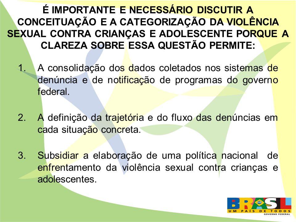 CONCEITOS DE EXPLORAÇÃO SEXUAL COMERCIAL 8.A exploração sexual, mesmo a de crianças e adolescentes, refere- se ao comércio das relações sexuais.