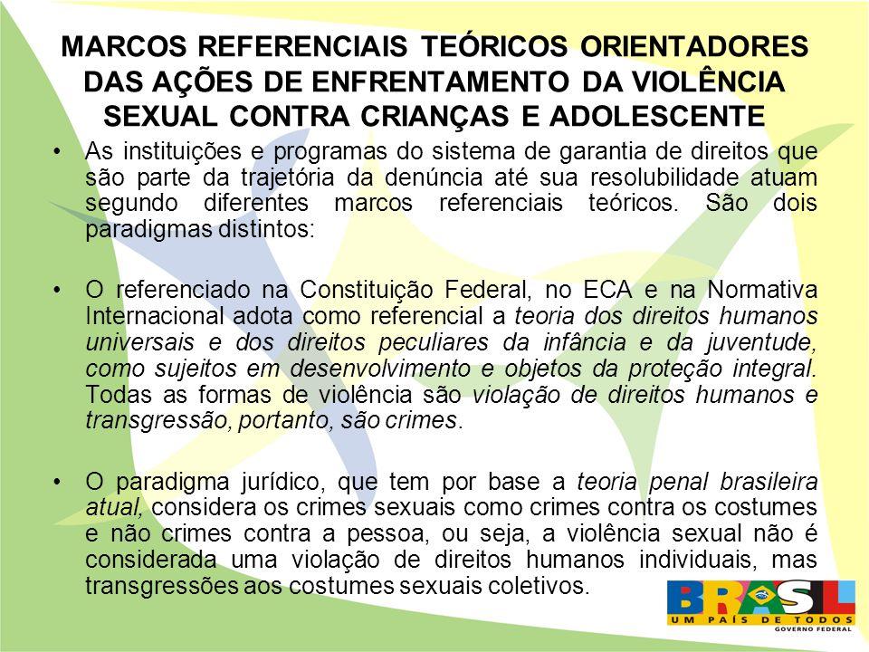 MARCOS REFERENCIAIS TEÓRICOS ORIENTADORES DAS AÇÕES DE ENFRENTAMENTO DA VIOLÊNCIA SEXUAL CONTRA CRIANÇAS E ADOLESCENTE As instituições e programas do