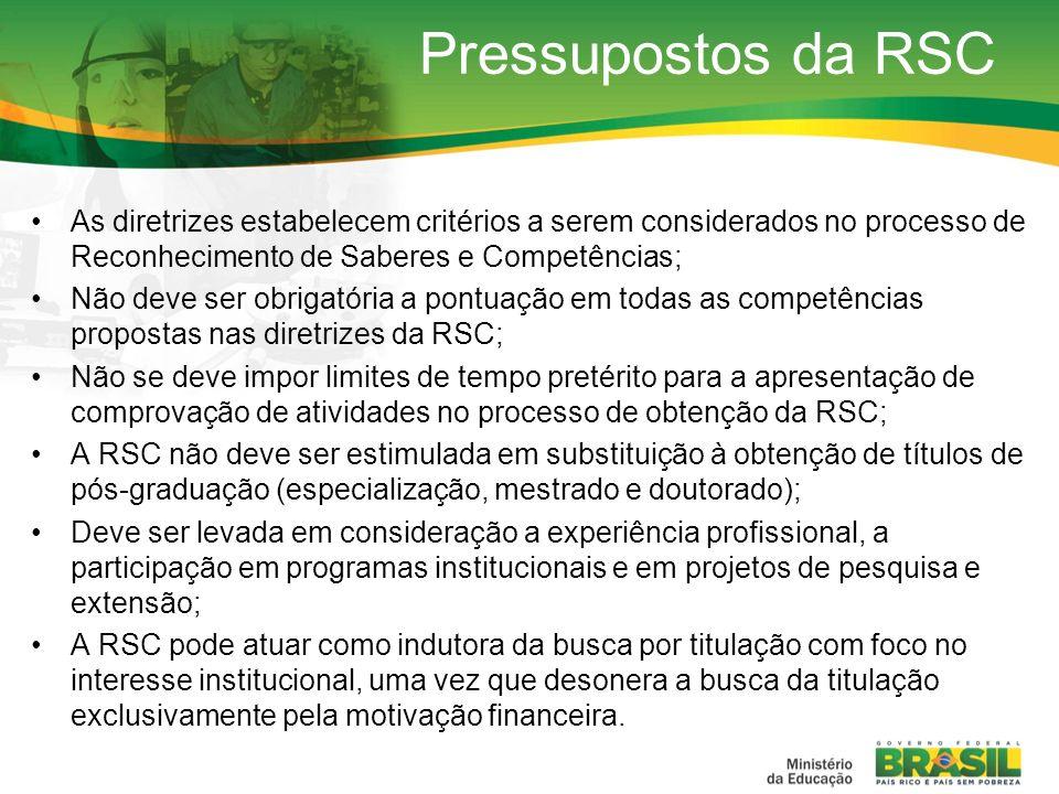 Pressupostos da RSC As diretrizes estabelecem critérios a serem considerados no processo de Reconhecimento de Saberes e Competências; Não deve ser obr