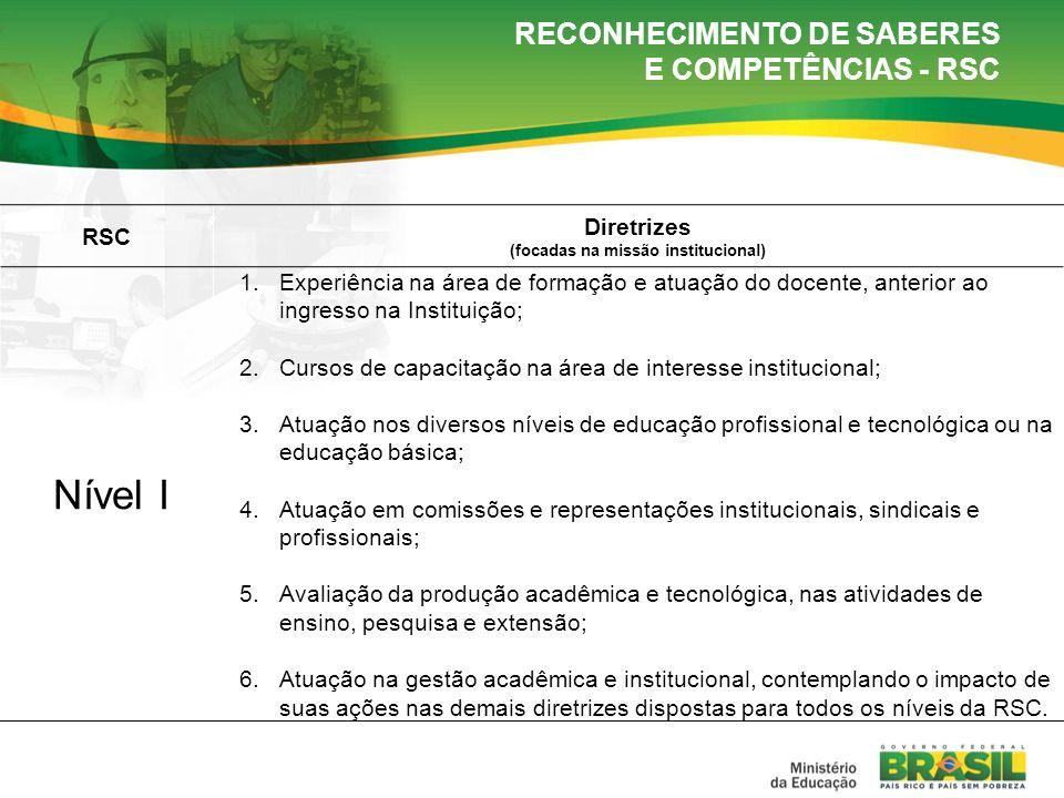 RECONHECIMENTO DE SABERES E COMPETÊNCIAS - RSC RSC Diretrizes (focadas na missão institucional) Nível I 1.Experiência na área de formação e atuação do