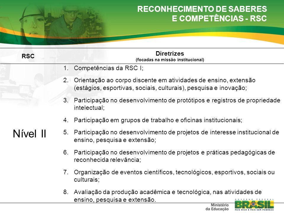 RSC Diretrizes (focadas na missão institucional) Nível II 1.Competências da RSC I; 2.Orientação ao corpo discente em atividades de ensino, extensão (e