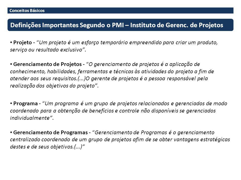 Conceitos Básicos Definições Importantes Segundo o PMI – Instituto de Gerenc. de Projetos Projeto - Um projeto é um esforço temporário empreendido par
