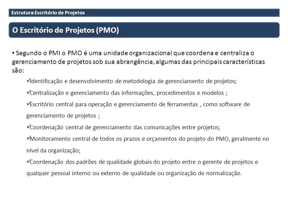 Estrutura Escritório de Projetos O Escritório de Projetos (PMO) Segundo o PMI o PMO é uma unidade organizacional que coordena e centraliza o gerenciam