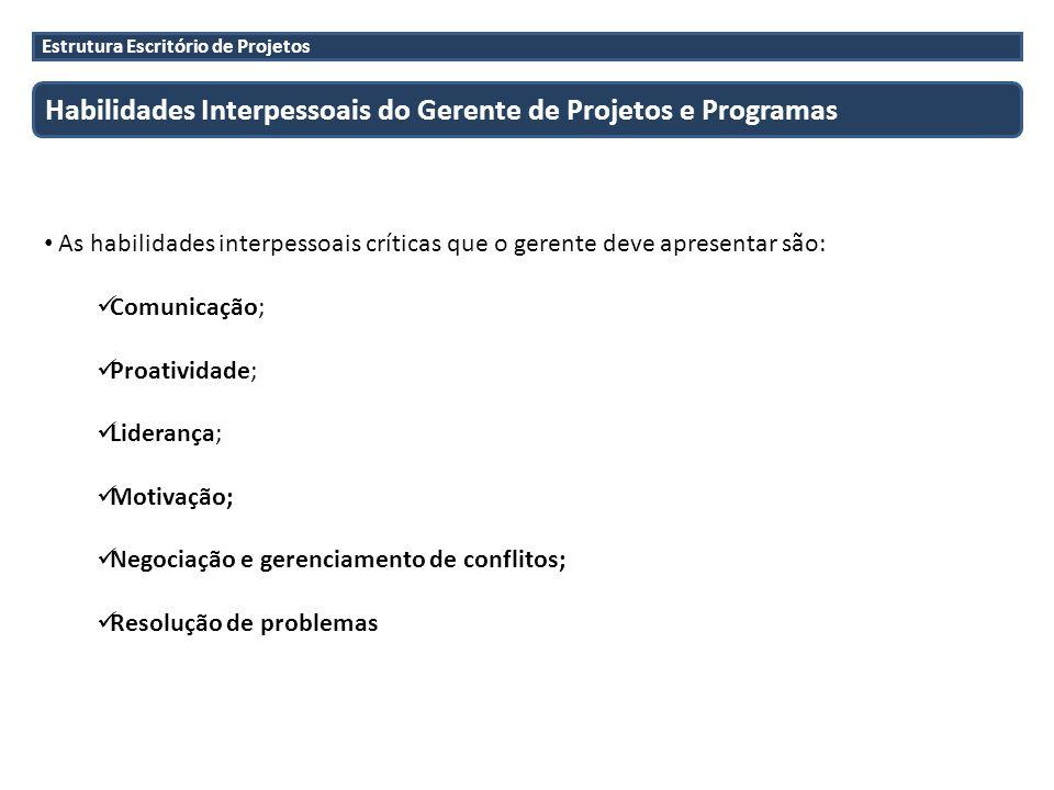 Estrutura Escritório de Projetos Habilidades Interpessoais do Gerente de Projetos e Programas As habilidades interpessoais críticas que o gerente deve