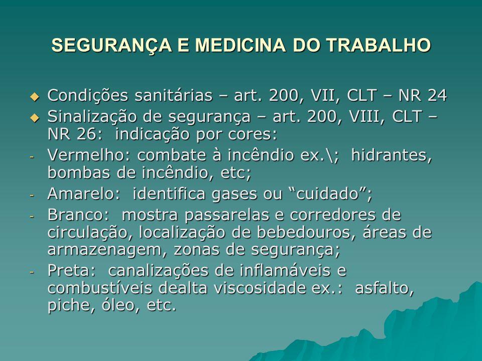 SEGURANÇA E MEDICINA DO TRABALHO Condições sanitárias – art. 200, VII, CLT – NR 24 Condições sanitárias – art. 200, VII, CLT – NR 24 Sinalização de se