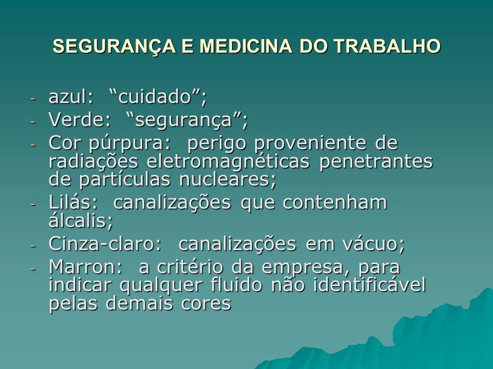 SEGURANÇA E MEDICINA DO TRABALHO - azul: cuidado; - Verde: segurança; - Cor púrpura: perigo proveniente de radiações eletromagnéticas penetrantes de p