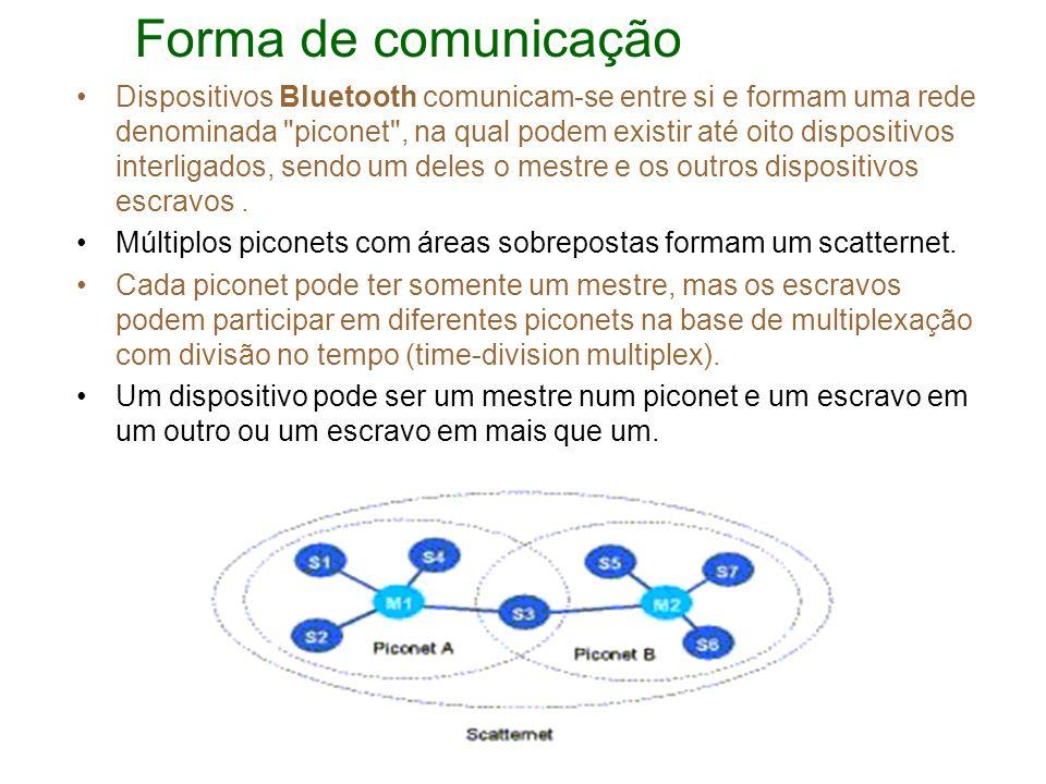 Dispositivos Bluetooth comunicam-se entre si e formam uma rede denominada