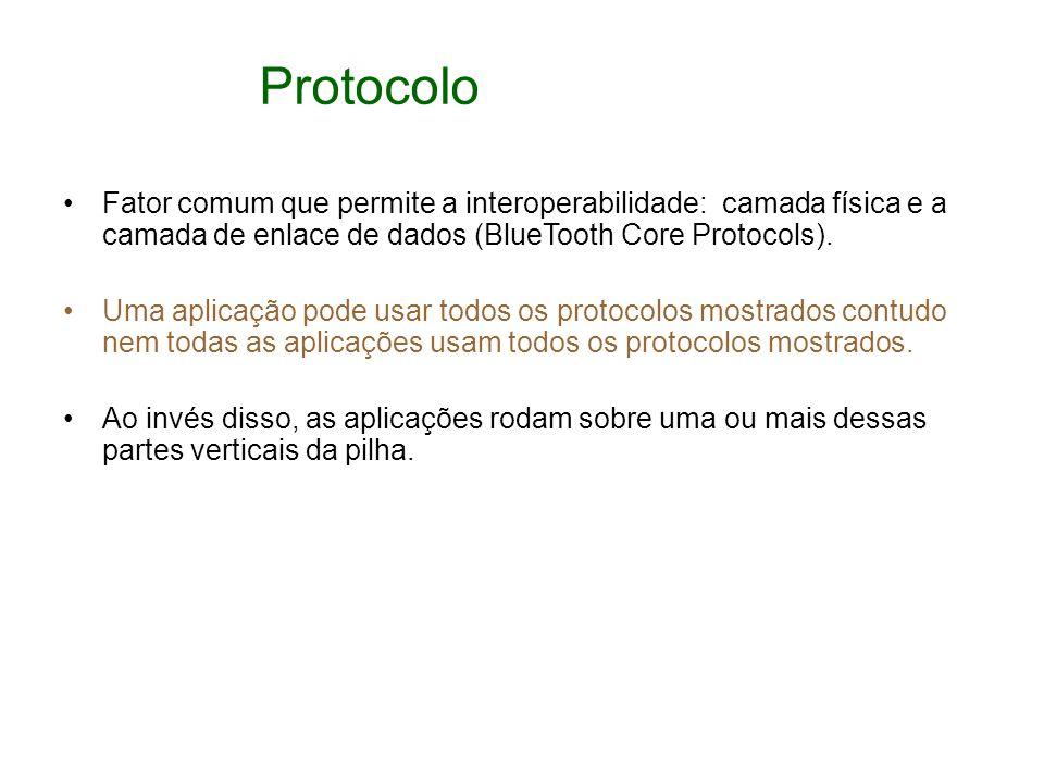 Fator comum que permite a interoperabilidade: camada física e a camada de enlace de dados (BlueTooth Core Protocols). Uma aplicação pode usar todos os