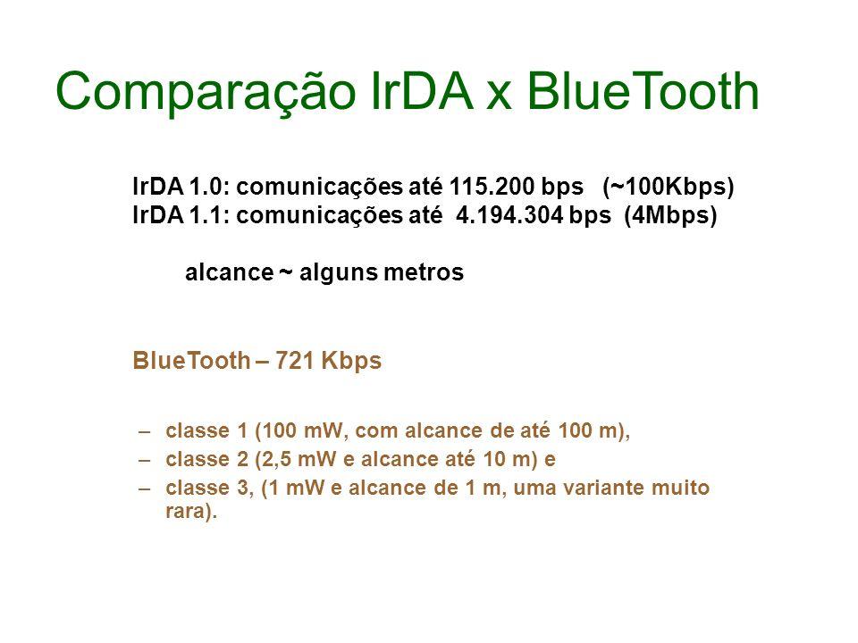 Comparação IrDA x BlueTooth BlueTooth – 721 Kbps IrDA 1.0: comunicações até 115.200 bps (~100Kbps) IrDA 1.1: comunicações até 4.194.304 bps (4Mbps) al