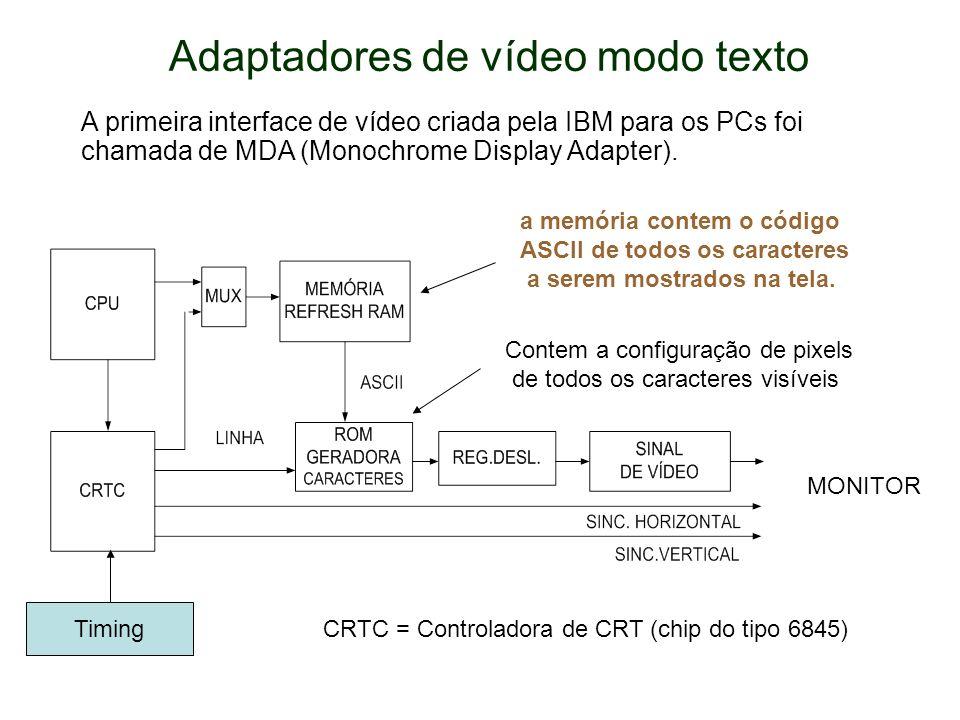 Adaptadores de vídeo modo texto MONITOR CRTC = Controladora de CRT (chip do tipo 6845) a memória contem o código ASCII de todos os caracteres a serem