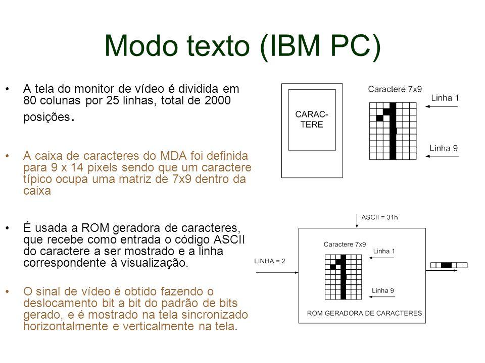 Modo texto (IBM PC) A tela do monitor de vídeo é dividida em 80 colunas por 25 linhas, total de 2000 posições. A caixa de caracteres do MDA foi defini
