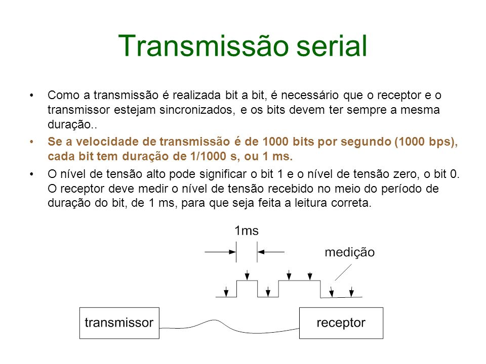 Transmissão serial Como a transmissão é realizada bit a bit, é necessário que o receptor e o transmissor estejam sincronizados, e os bits devem ter se