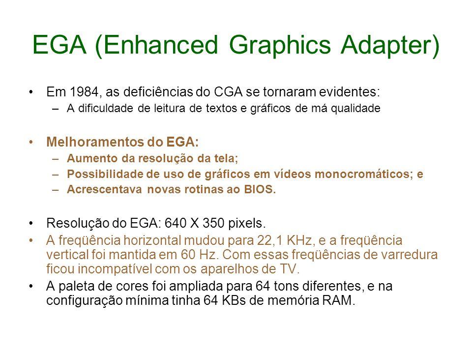 EGA (Enhanced Graphics Adapter) Em 1984, as deficiências do CGA se tornaram evidentes: –A dificuldade de leitura de textos e gráficos de má qualidade