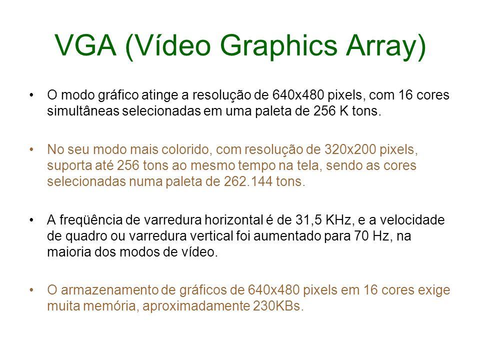 VGA (Vídeo Graphics Array) O modo gráfico atinge a resolução de 640x480 pixels, com 16 cores simultâneas selecionadas em uma paleta de 256 K tons. No