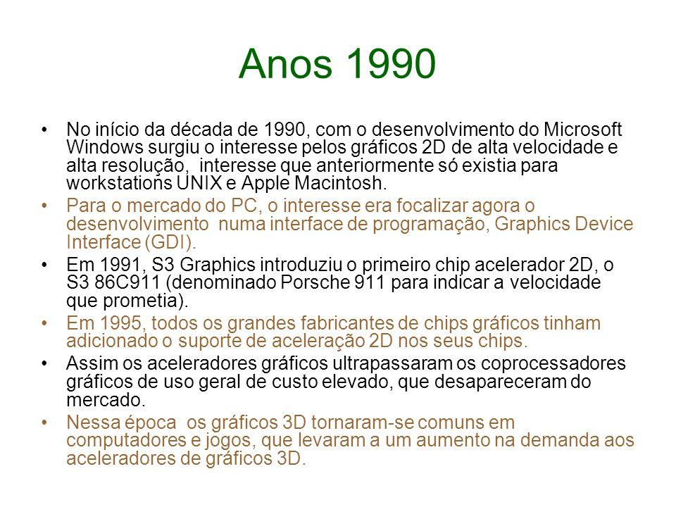 Anos 1990 No início da década de 1990, com o desenvolvimento do Microsoft Windows surgiu o interesse pelos gráficos 2D de alta velocidade e alta resol