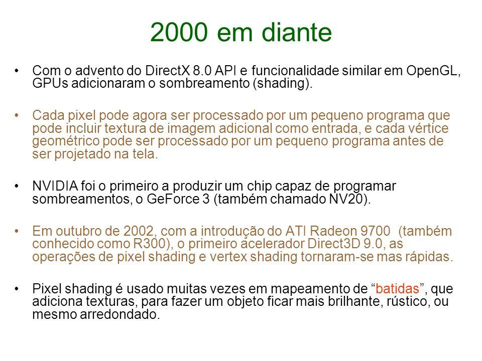 2000 em diante Com o advento do DirectX 8.0 API e funcionalidade similar em OpenGL, GPUs adicionaram o sombreamento (shading). Cada pixel pode agora s