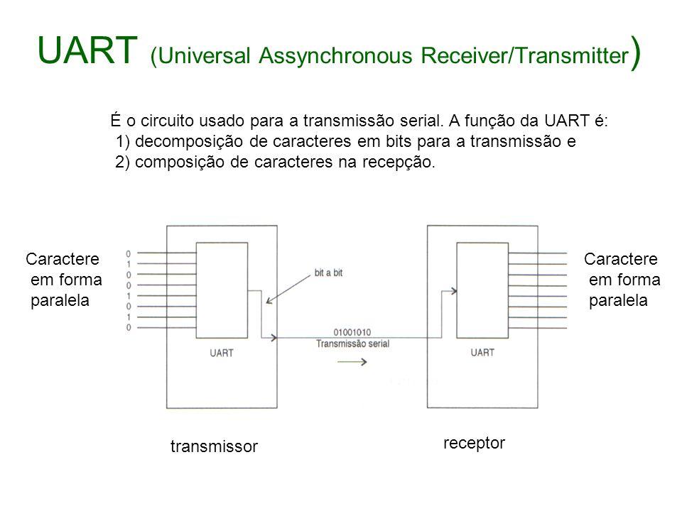 UART (Universal Assynchronous Receiver/Transmitter ) É o circuito usado para a transmissão serial. A função da UART é: 1) decomposição de caracteres e