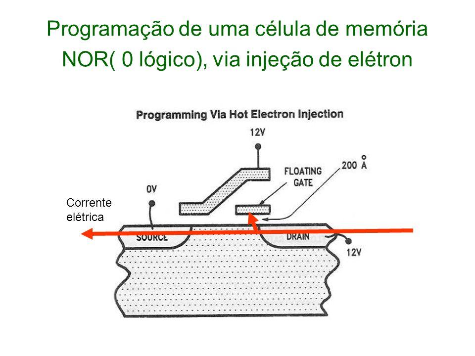 Programação de uma célula de memória NOR( 0 lógico), via injeção de elétron Corrente elétrica