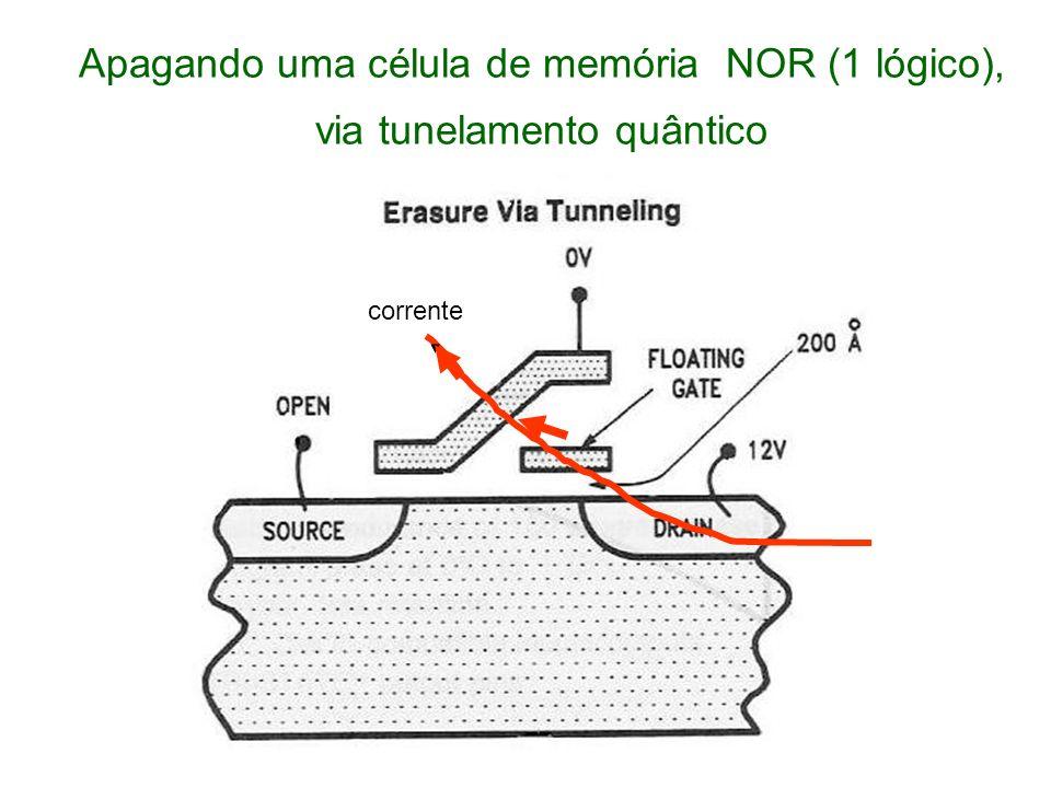 Apagando uma célula de memória NOR (1 lógico), via tunelamento quântico corrente