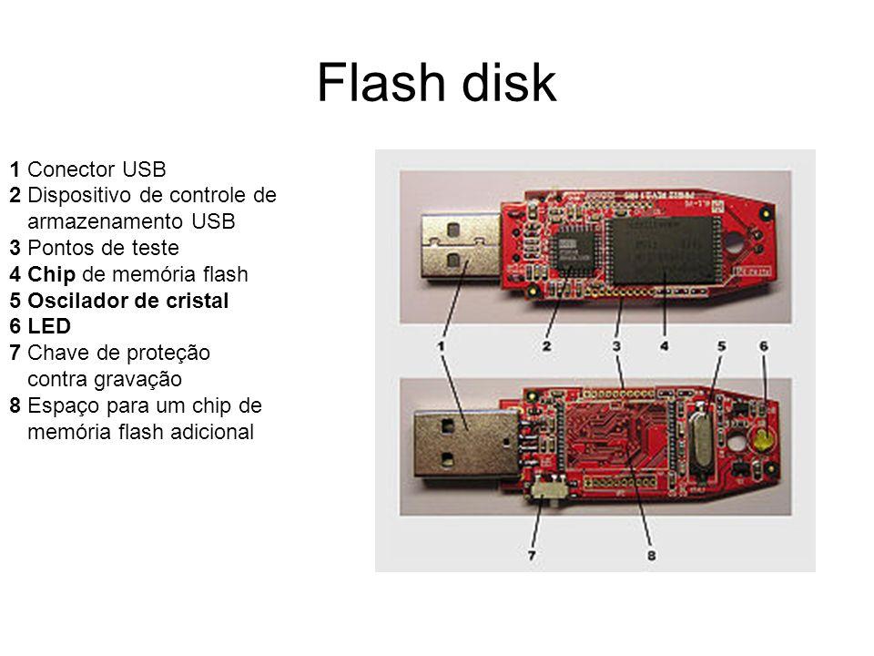 Flash disk 1 Conector USB 2 Dispositivo de controle de armazenamento USB 3 Pontos de teste 4 Chip de memória flash 5 Oscilador de cristal 6 LED 7 Chav