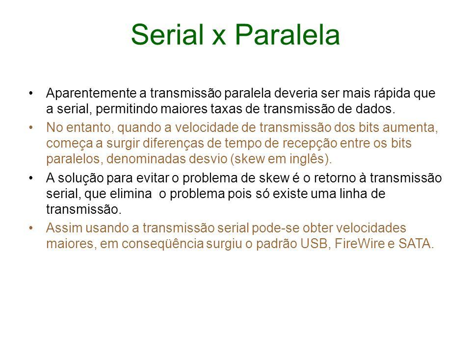 Serial x Paralela Aparentemente a transmissão paralela deveria ser mais rápida que a serial, permitindo maiores taxas de transmissão de dados. No enta