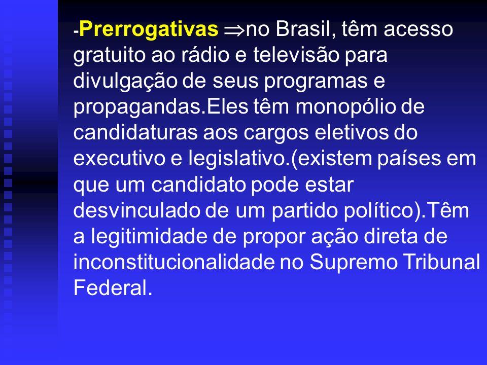 - Prerrogativas no Brasil, têm acesso gratuito ao rádio e televisão para divulgação de seus programas e propagandas.Eles têm monopólio de candidaturas
